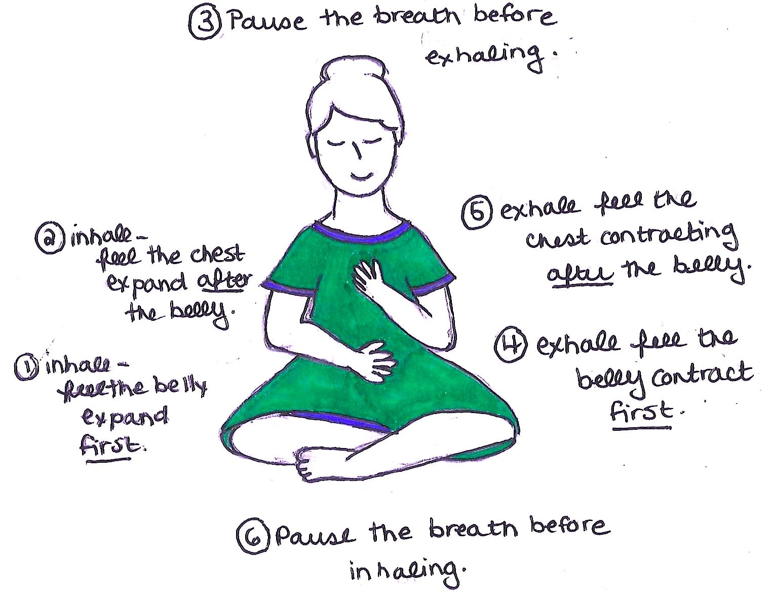 How to breath properly and improve your surfing